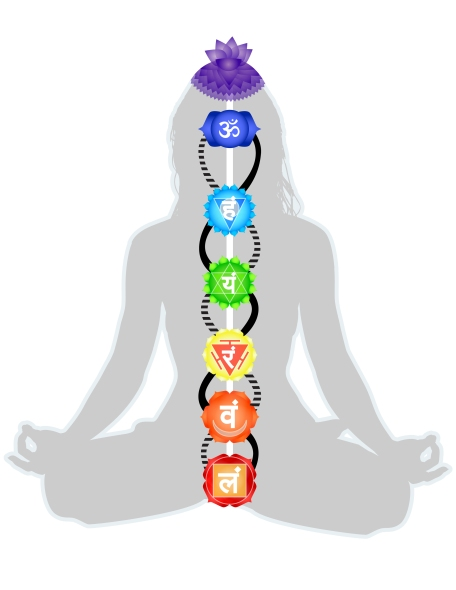 Chakras and their direction flow of energy